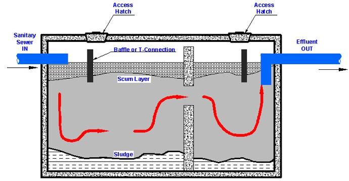 septic tank drawing