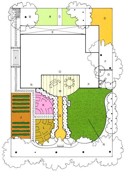 LandscapingOBPhase1-s