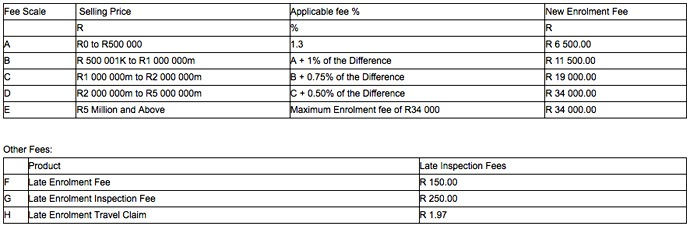 Table of new NHBRC fees