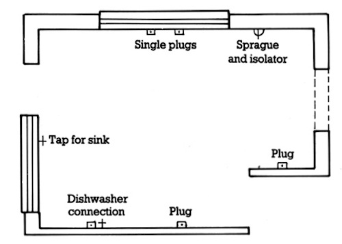 Kitchen Planning by Stages 1