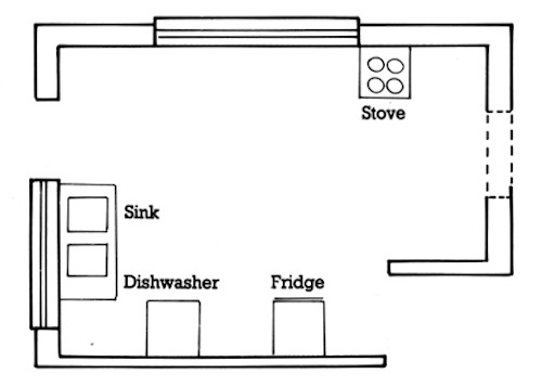 Kitchen Planning by Stages 3