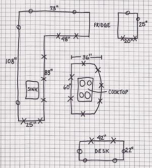 Renovate kitchen layout drawing
